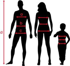 Měření velikostí